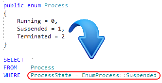 «Real» enums for MS SQL Server