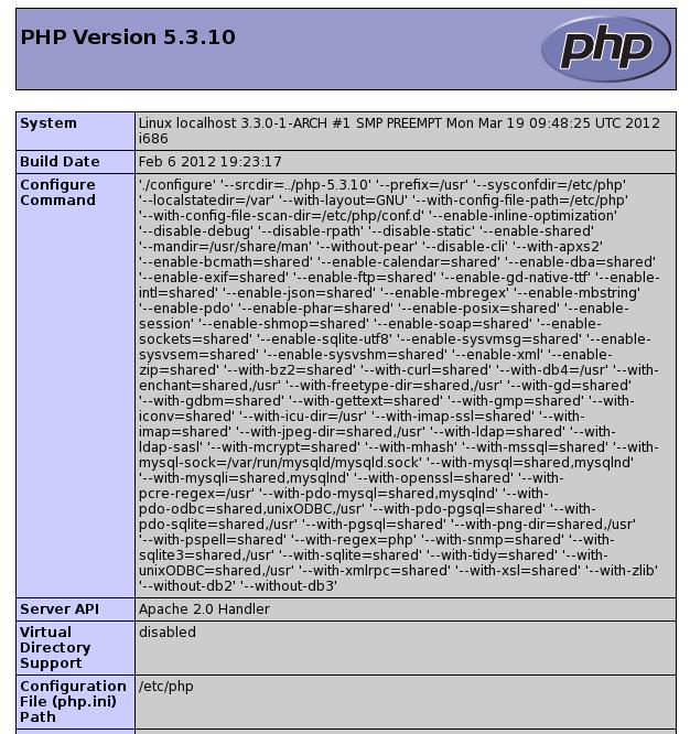 [Arch Linux] Настраиваем связку Apache, Nginx, PHP и Percona DB
