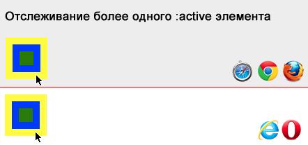 Каскадные Таблицы Стилей / Кроссбраузерные проблемы псевдокласса :active