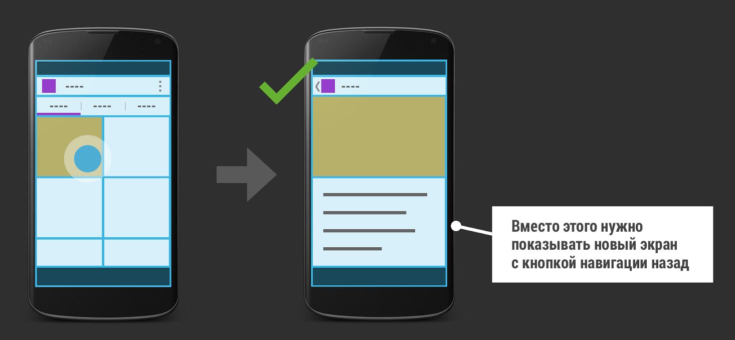 10 анти паттернов навигации в Android