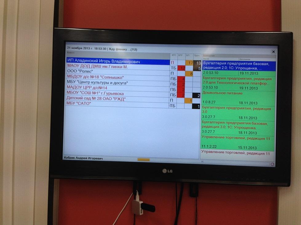 1С: Автоматизатор. Проект открытой конфигурации для автоматизации деятельности фирм 1С: Франчайзи