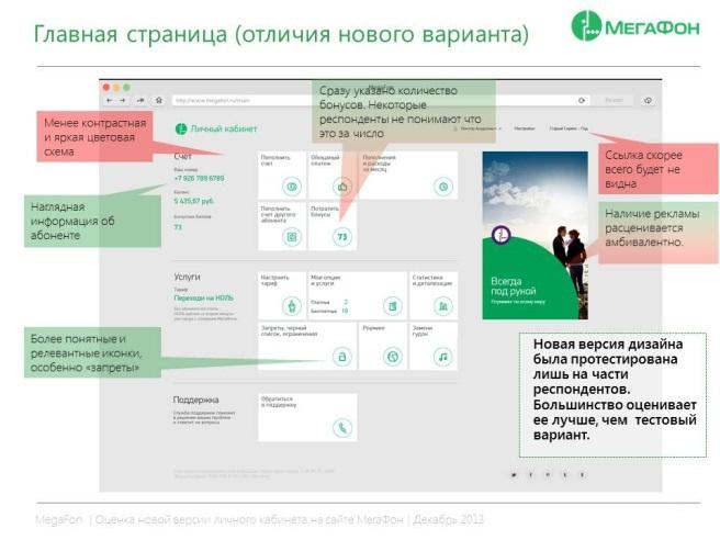 Личный кабинет и мобильное приложение