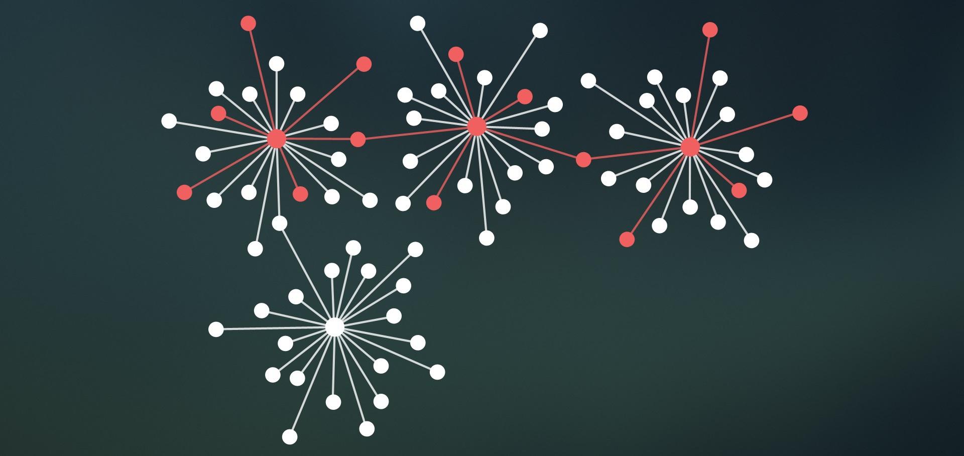 Как использовать социальный граф для распространения контента