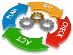 Учебный курс — Прикладное управление проектами посредством стандарта PMBOK (5 я редакция)