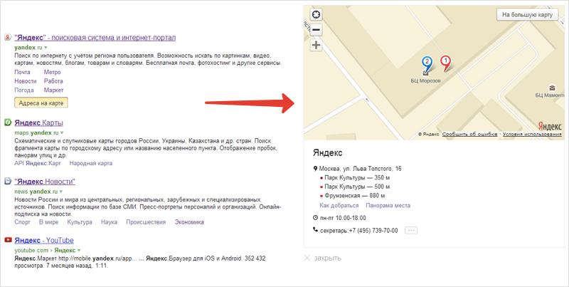 Зачем на самом деле используют микроразметку. Обзор от Яндекса