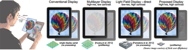 display crrects instead of glasses Get Ready to Say Goodbye to Using Reading Glasses on Computers, Tablets, Smartphones