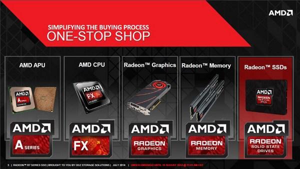 AMD Radeon SSD