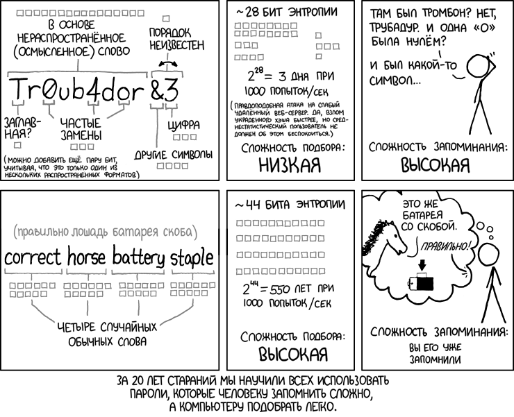 Генерация xkcd паролей на PHP