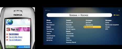 Пользовательское взаимодействие в коммерческих интерфейсах Смарт ТВ