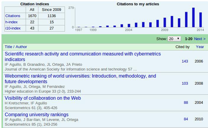 Куда пойти учиться: рейтинг вузов на базе ссылочного ранжирования