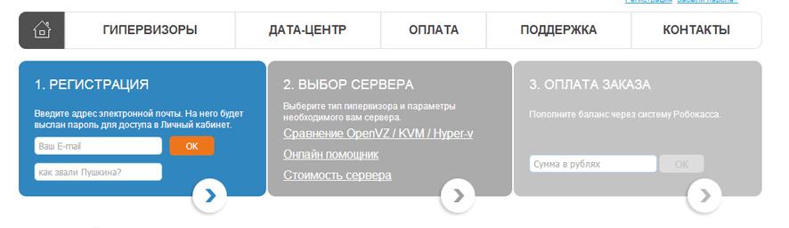 Сервис для аренды виртуальных серверов (чего хотели, как делали, что получилось)