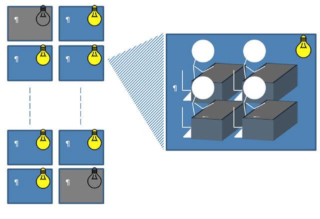 Интуитивное описание состояний электропитания процессора с помощью человечков и лампочек