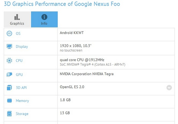 Google Nexus Foo