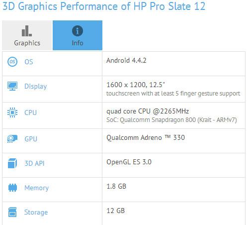 HP Slate 12 Pro, спецификации