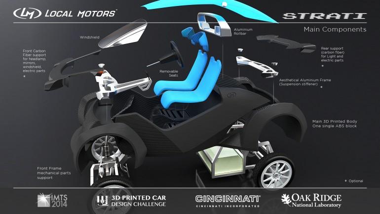 Maasaica – 3D печатный биоорганический автомобиль