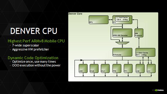 NVIDIA представила 64 разрядный Tegra K1 процессор с двумя ядрами Denver
