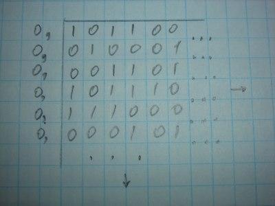 Как вообразить несчетное множество?