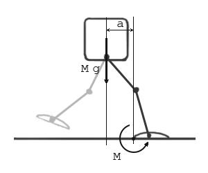 Эксперименты с моделированием ходьбы