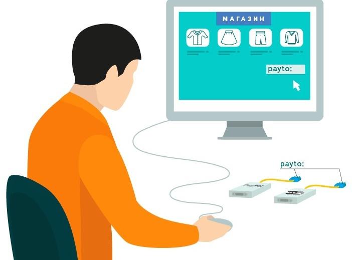 Предложение от Яндекс.Денег в новом стандарте платежей W3C
