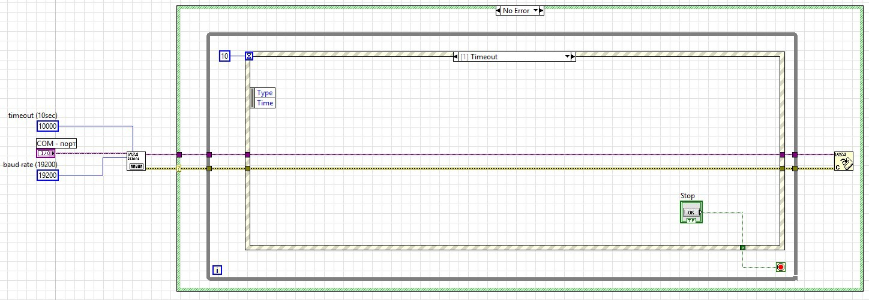 Расширение возможностей стандартных робототехнических конструкторов с использованием LabView