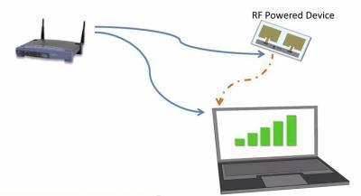 Новая технология «Wi Fi backscatter» позволяет создавать модули связи, которым не нужно активное питание