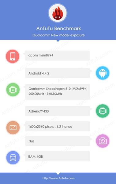 Мобильное устройство на платформе Qualcomm  Snapdragon 810 впервые замечено в базе AnTuTu