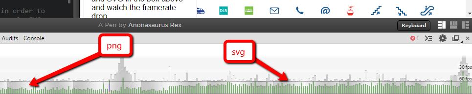 SVG, Iconfonts vs PNG