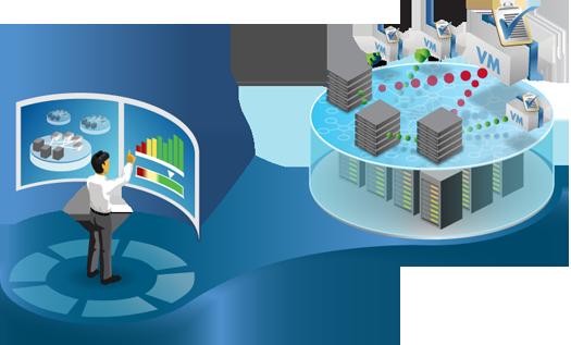 Централизуем управление сетью
