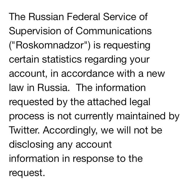 Twitter отказался подтвердить популярность Собчак Роскомнадзору