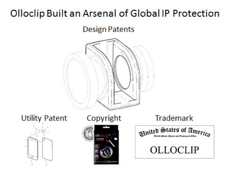 Частный детектив, патенты и нелегальный импорт — немного о борьбе стартапов с подделками
