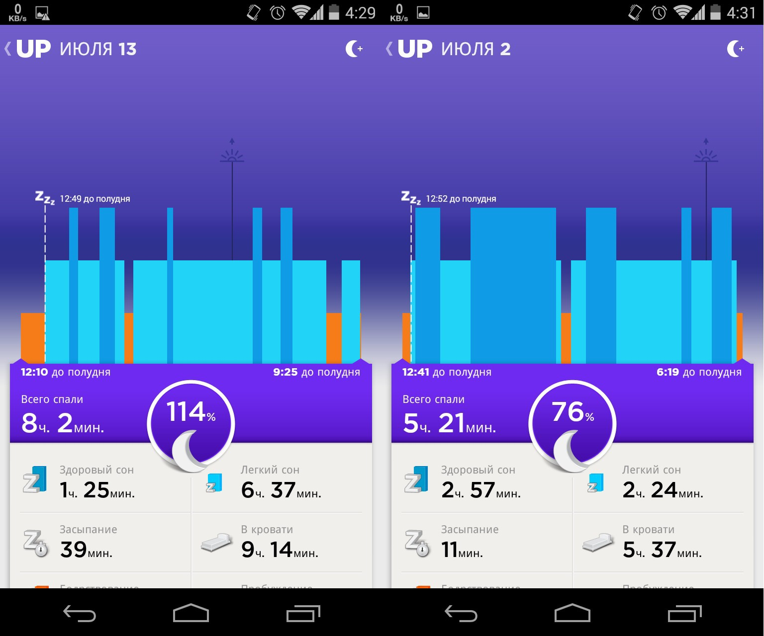 Фитнес браслет Jawbone UP: почему это вещь, как он меняется на новый и почему я снова его куплю