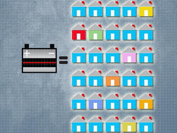 Ученые MIT используют старые кислотные автомобильные аккумуляторы для создания солнечных панелей