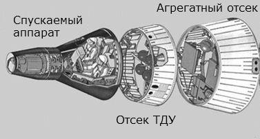 Дорога к Луне или второе поколение космических аппаратов