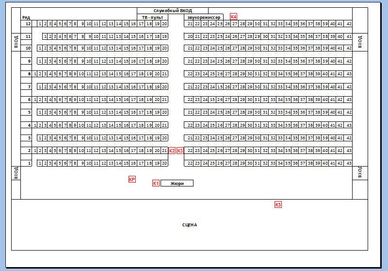 Картинка 3. План зала (К1-5 - точки расположения камер, КР - расположение операторского крана)
