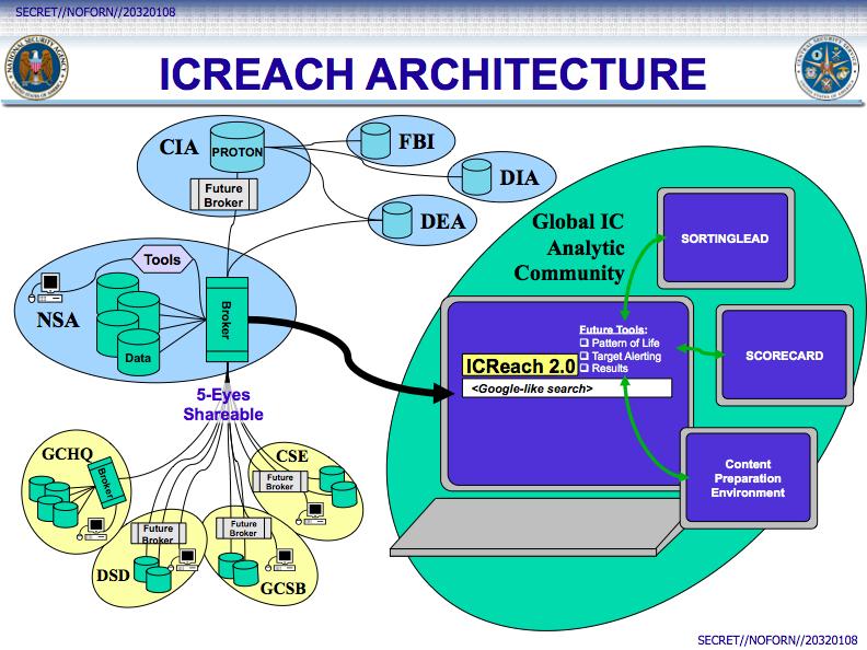 Поисковая система в АНБ содержит более 850 млрд записей