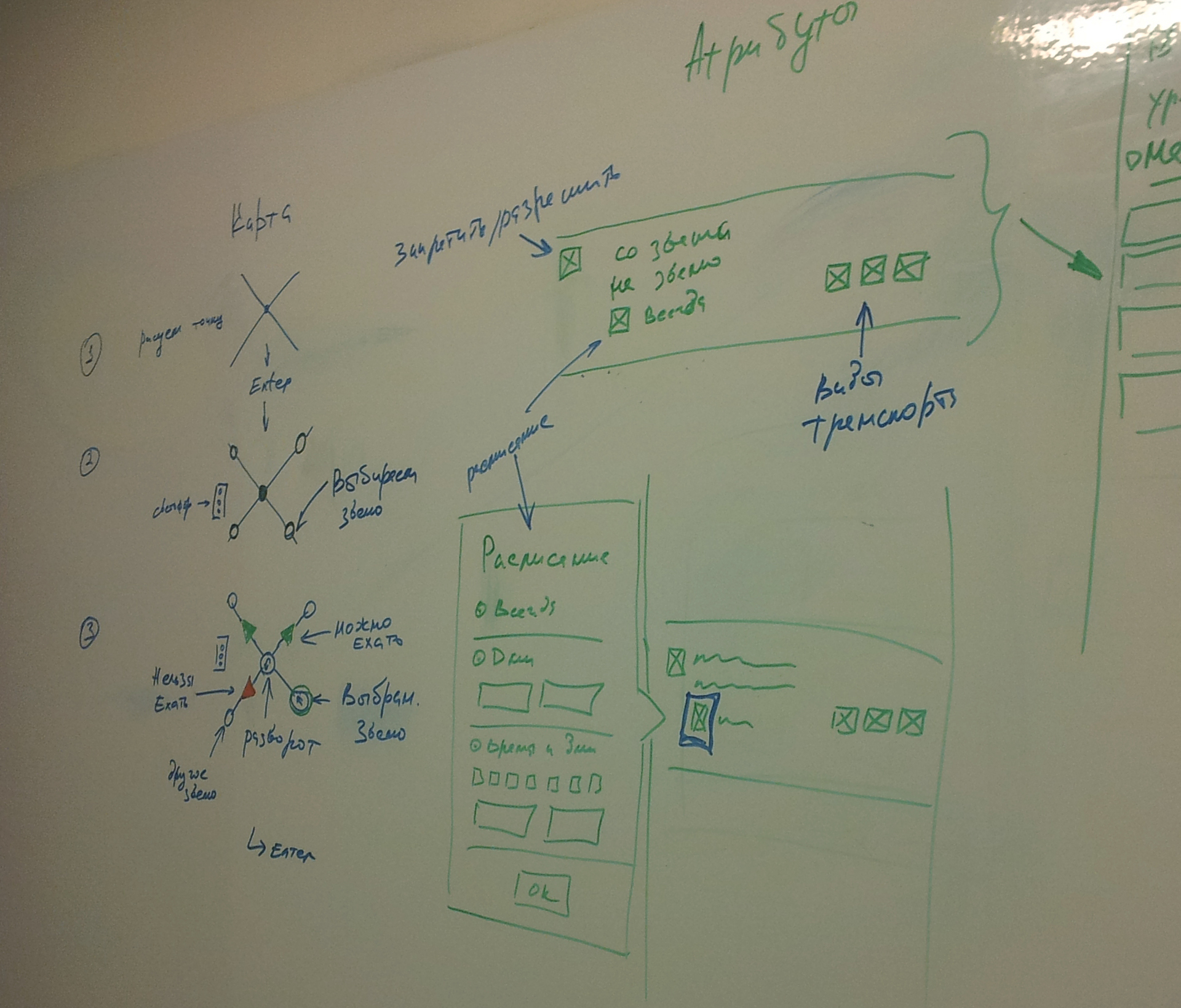 UI в Enterprise приложении, или как мы делали удобную систему для создания карт
