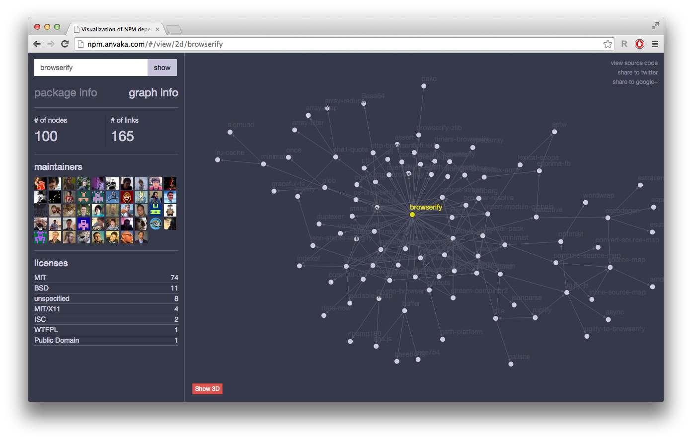 npm visualization