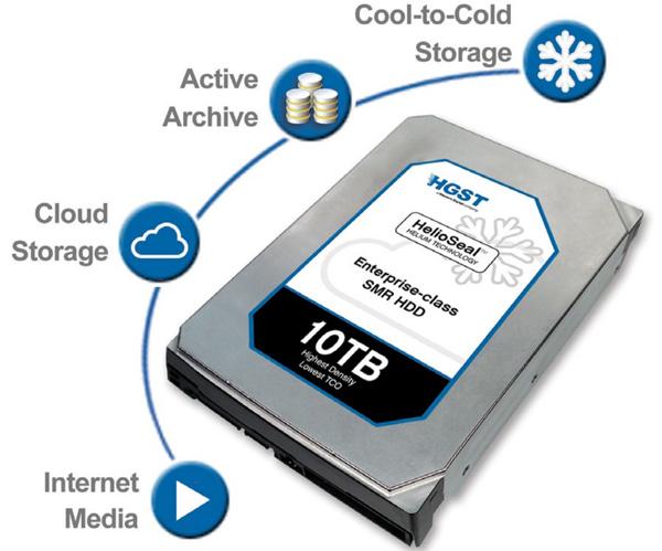 HDD HGST объемом 10 ТБ уже доступны партнерам компании в качестве ознакомительных образцов