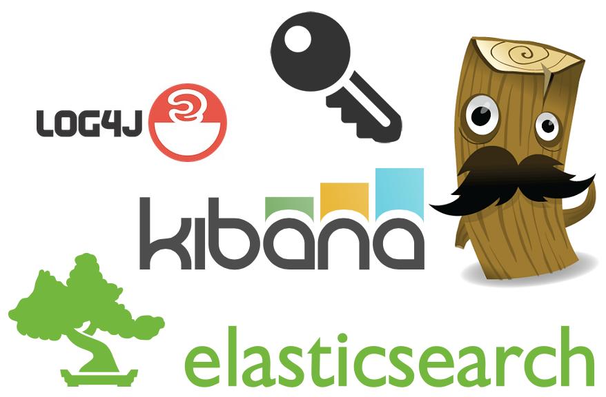 Учимся готовить Log4j + Logstash + ElasticSearch + Kibana 3 + Auth (Google OAuth2/BasicAuth/CAS Authentication)
