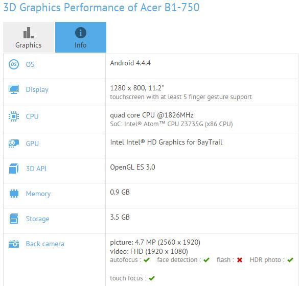 Acer Iconia B1-750: характеристики