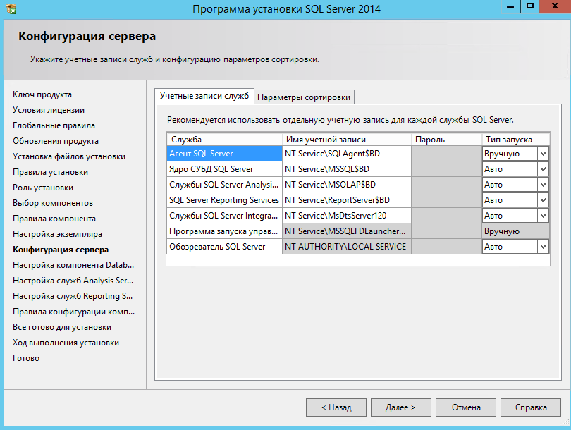 Windows 2012 R2 + IIS + MS SQL + PHP установка, настройка, подводные камни