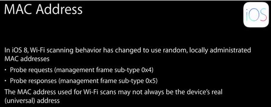 Security фиксы iOS 8