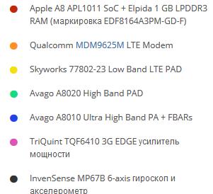 iPhone 6 Plus: полный разбор от iFixit (7 из 10 по шкале ремонтируемости)
