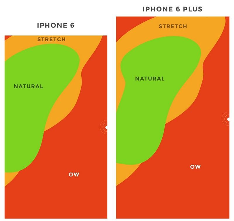 Дизайн интерфейсов в эпоху Больших Экранов