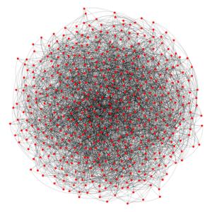 Обзор децентрализованных технологий. Часть 1