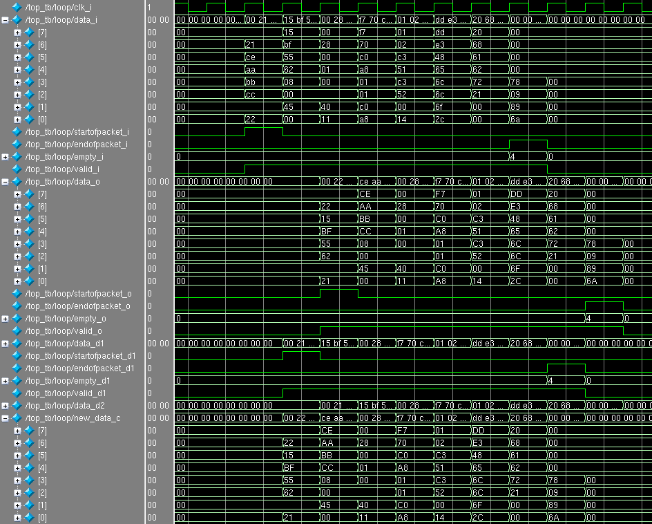 Пару слов о конвейерах в FPGA