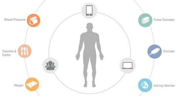 Xiaomi iHealth Labs