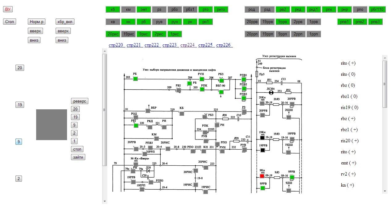 Схема лифта на JavaScript