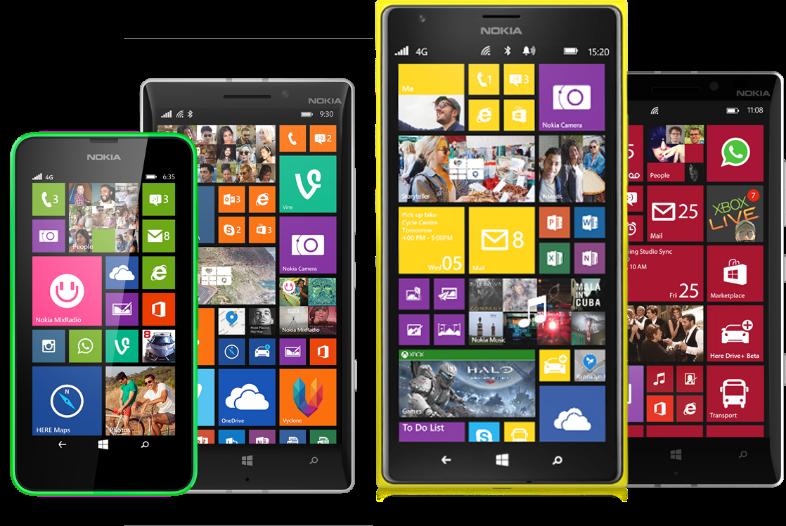 Lumia SensorCore SDK: новые возможности для разработки мобильных приложений. Часть 1: Обзор