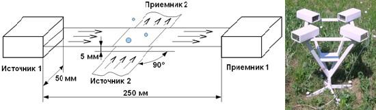 Оптические приборы вытесняют ведро Третьякова
